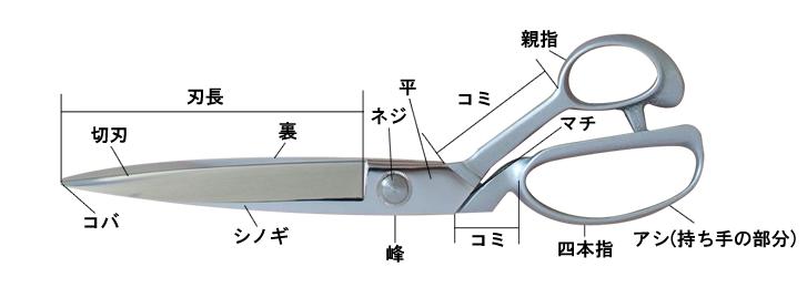 最上ラシャ切鋏(裁ち鋏) V金10号ステンレス
